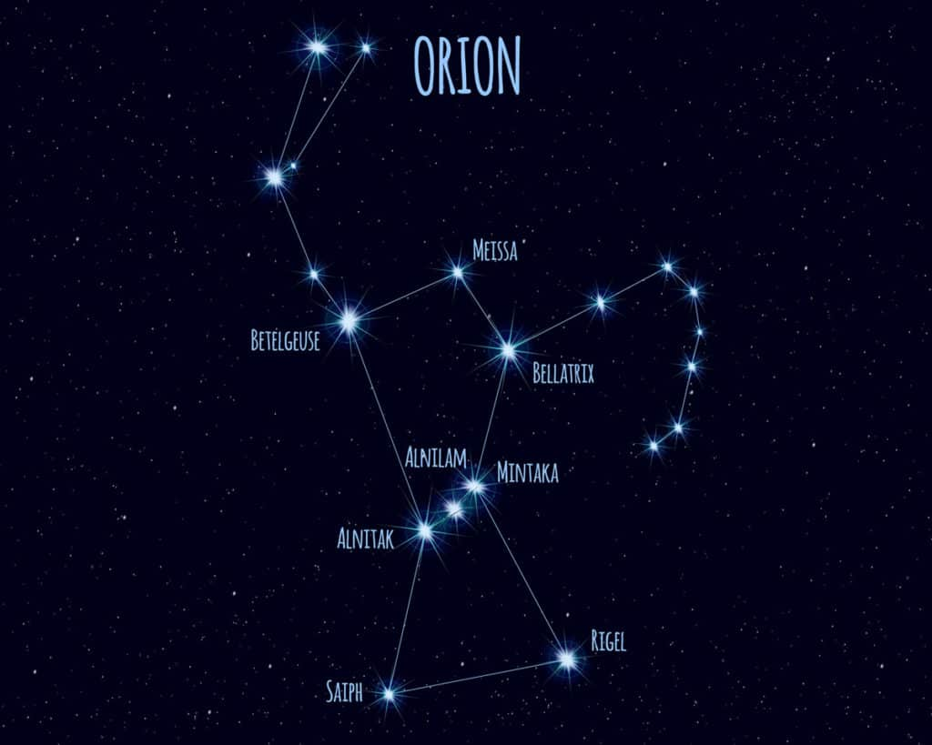 étoiles de la constellation d'Orion